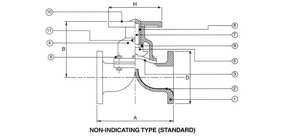 Balaji valves cast iron diaphragm valve ccuart Choice Image